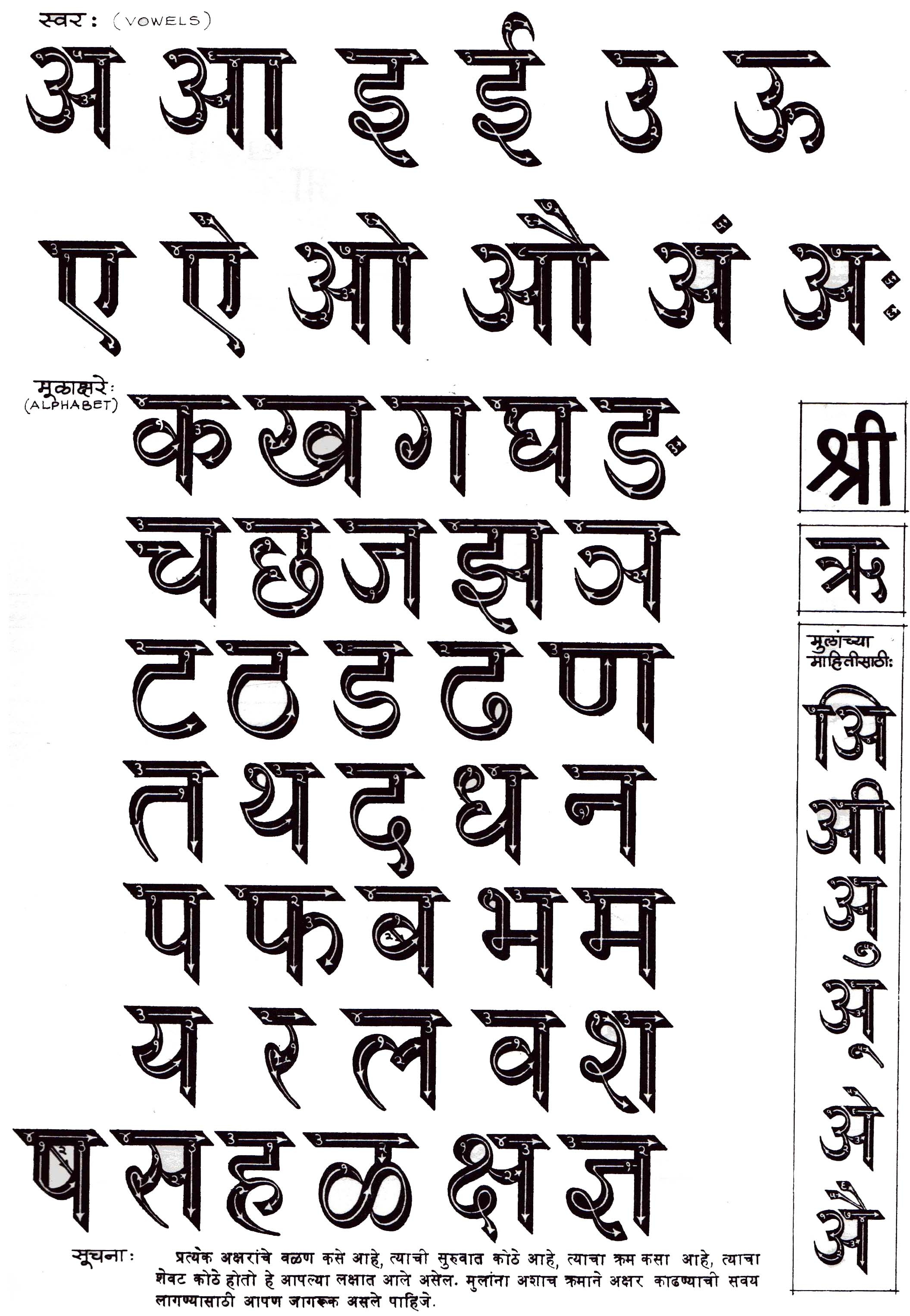 Sanskrit Documents List Learning Tools