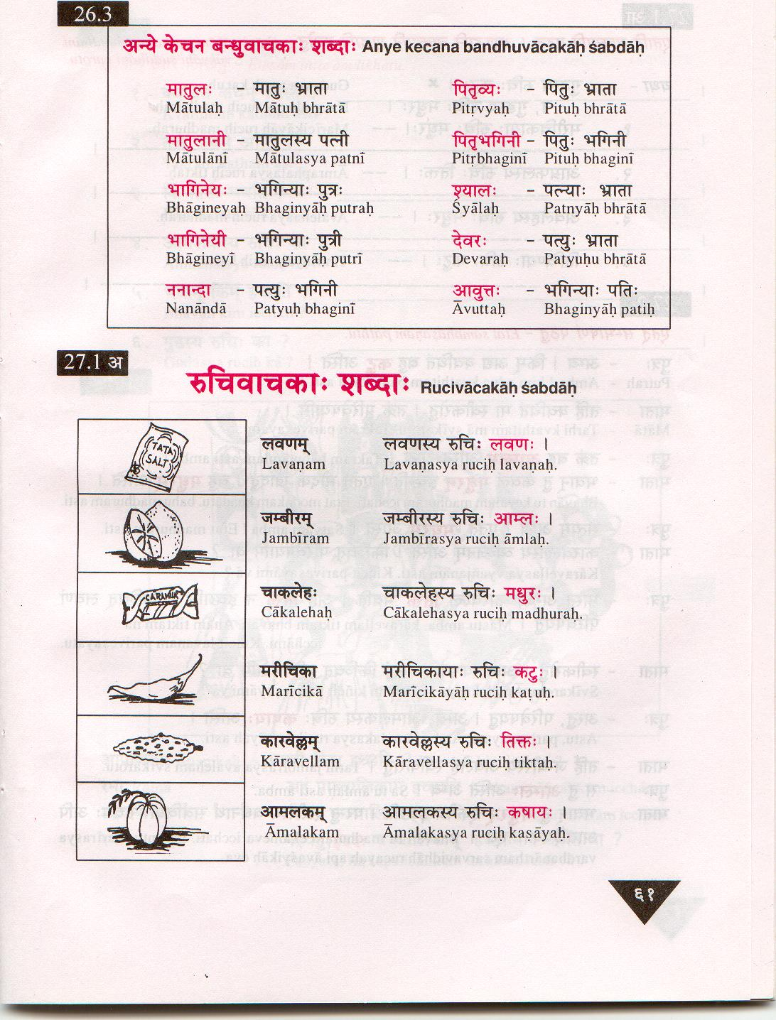 index : Sanskrit Documents